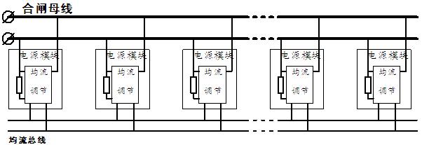 智能大功率充电机gsch-13500系列